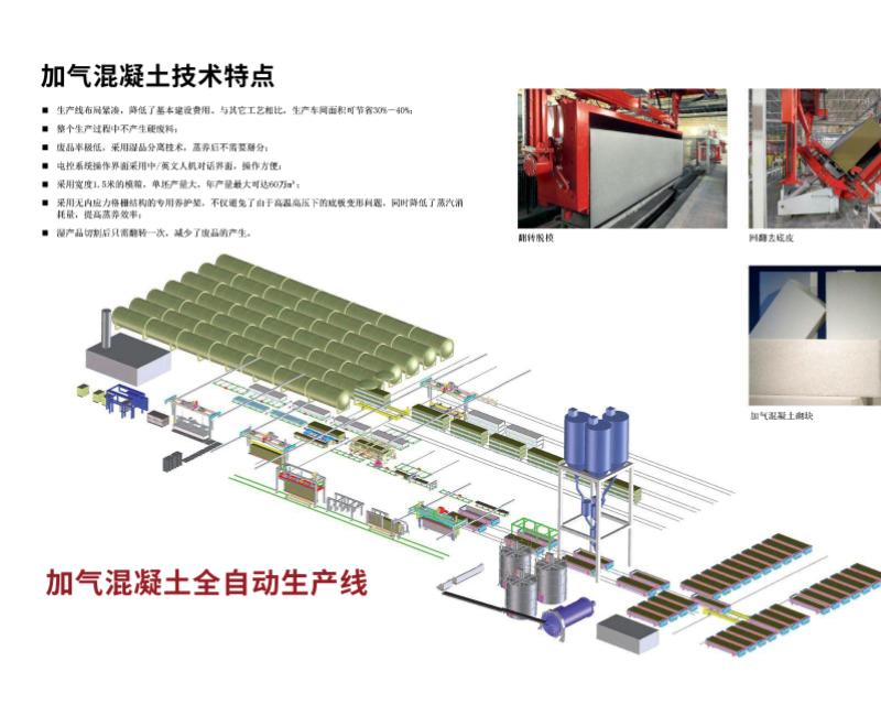 年产3万立方加气块设备生产线