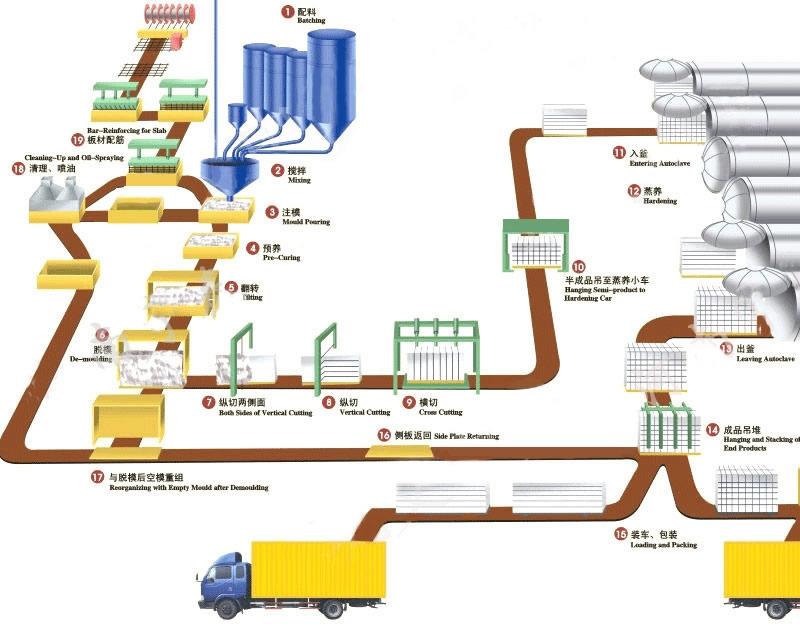 加气块设备厂家,加气块设备价格,加气块设备生产厂家