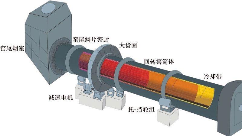 锌焙砂生产线回转窑设备
