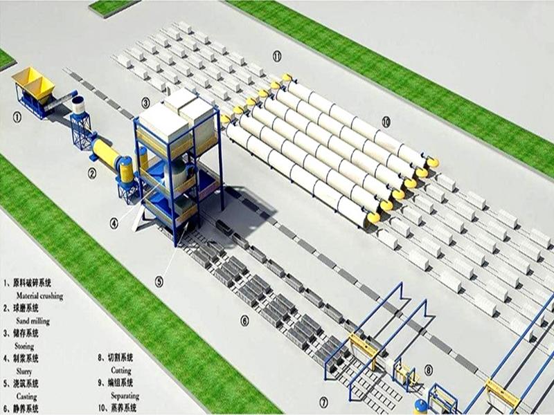 中联华珠加气混凝土生产设备 加气砌块生产设备